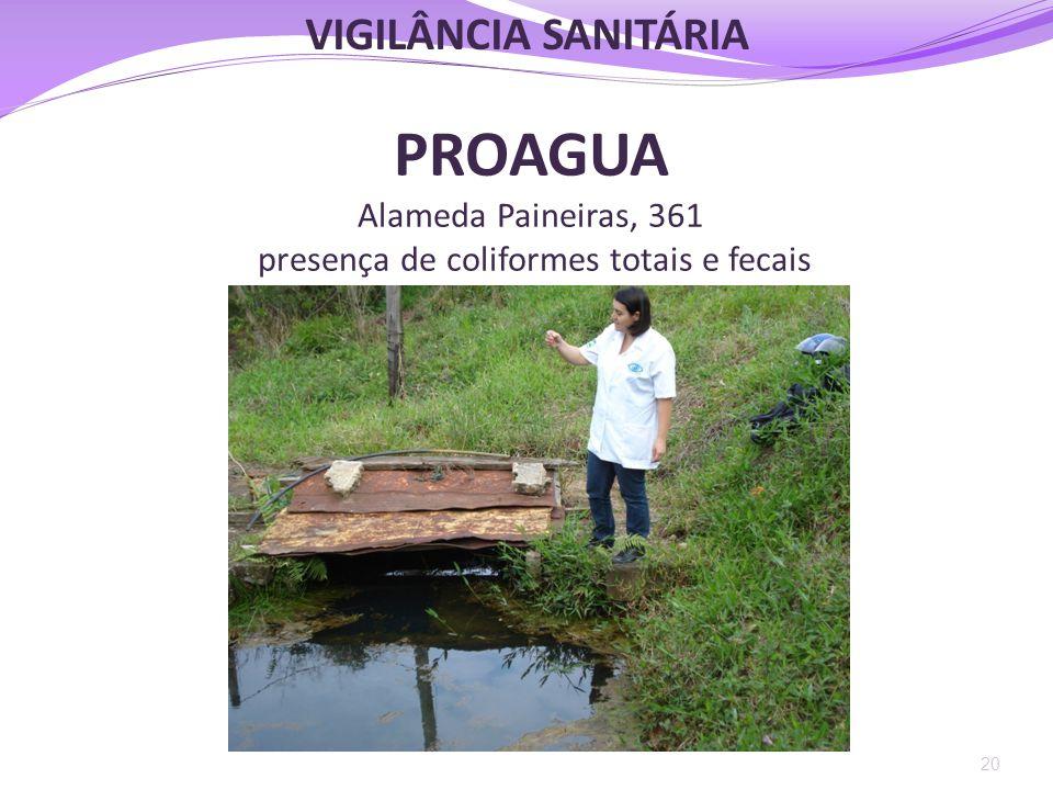 PROAGUA Alameda Paineiras, 361 presença de coliformes totais e fecais 20 VIGILÂNCIA SANITÁRIA