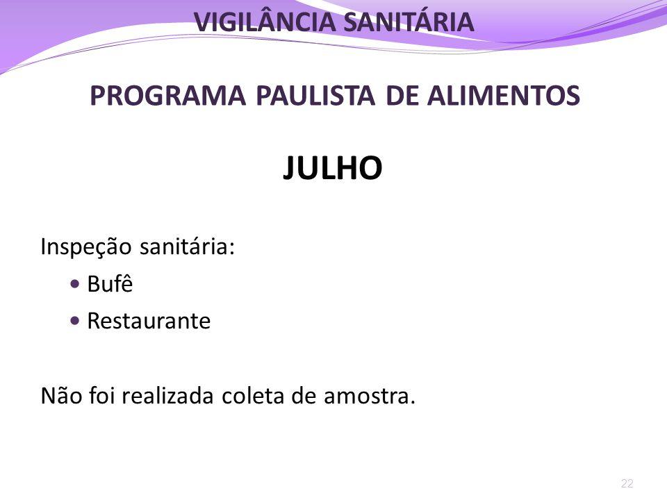 PROGRAMA PAULISTA DE ALIMENTOS JULHO Inspeção sanitária:  Bufê  Restaurante Não foi realizada coleta de amostra. 22 VIGILÂNCIA SANITÁRIA