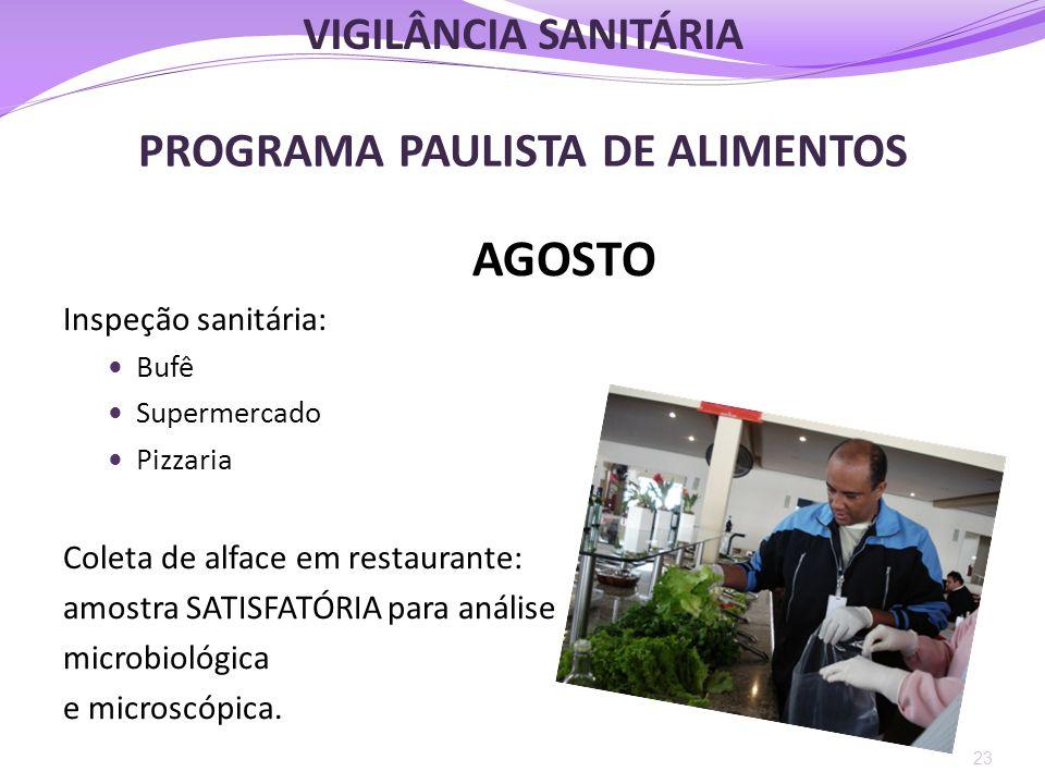 PROGRAMA PAULISTA DE ALIMENTOS AGOSTO Inspeção sanitária:  Bufê  Supermercado  Pizzaria Coleta de alface em restaurante: amostra SATISFATÓRIA para