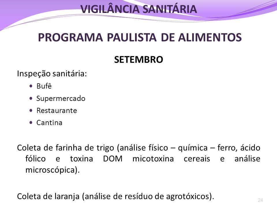 PROGRAMA PAULISTA DE ALIMENTOS SETEMBRO Inspeção sanitária:  Bufê  Supermercado  Restaurante  Cantina Coleta de farinha de trigo (análise físico –