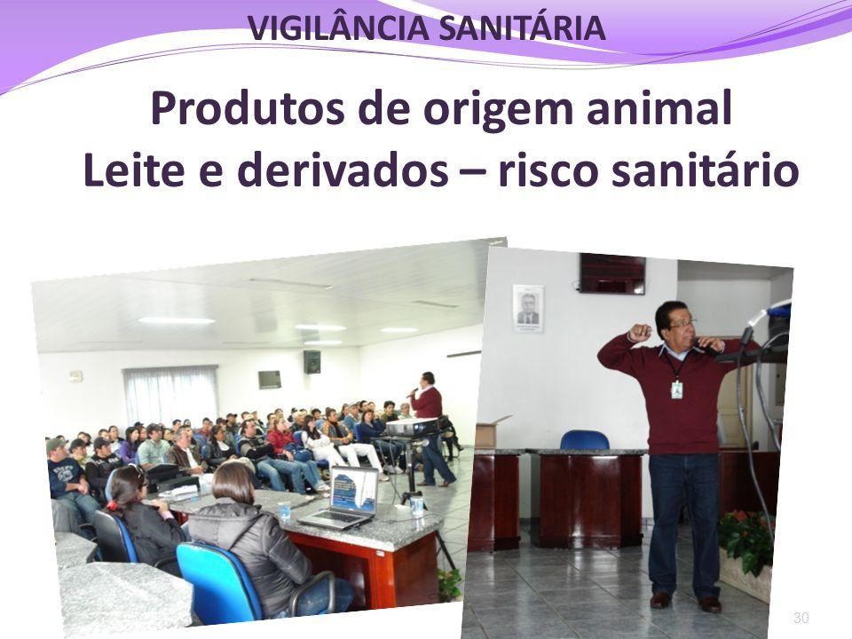Produtos de origem animal Leite e derivados – risco sanitário 30 VIGILÂNCIA SANITÁRIA