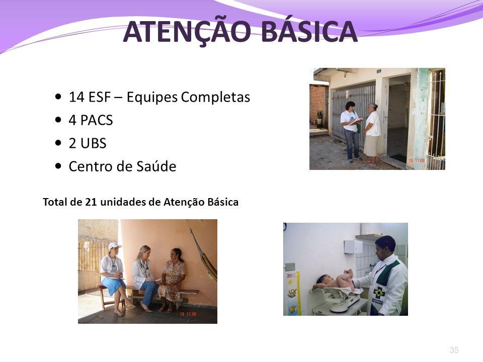 ATENÇÃO BÁSICA  14 ESF – Equipes Completas  4 PACS  2 UBS  Centro de Saúde 35 Total de 21 unidades de Atenção Básica