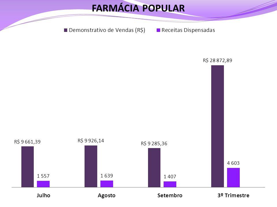 FARMÁCIA POPULAR