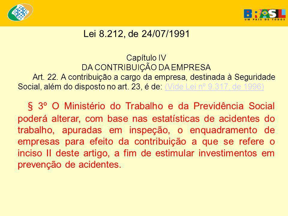Capítulo IV DA CONTRIBUIÇÃO DA EMPRESA Art.22.