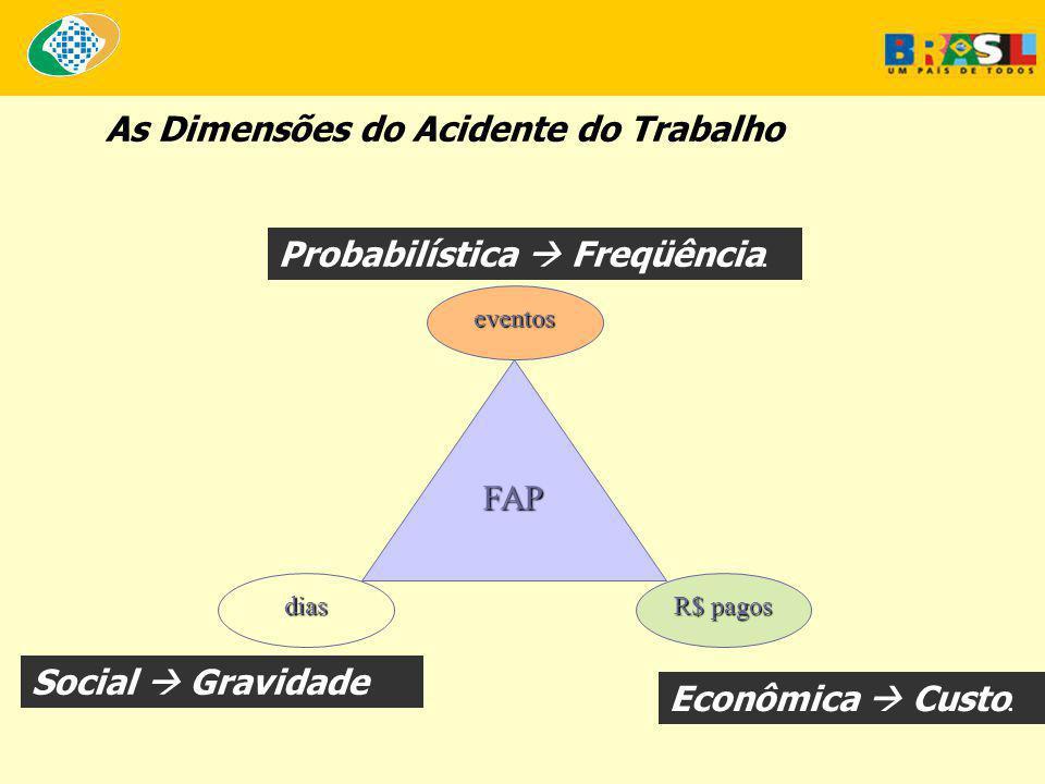 Probabilística  Freqüência.