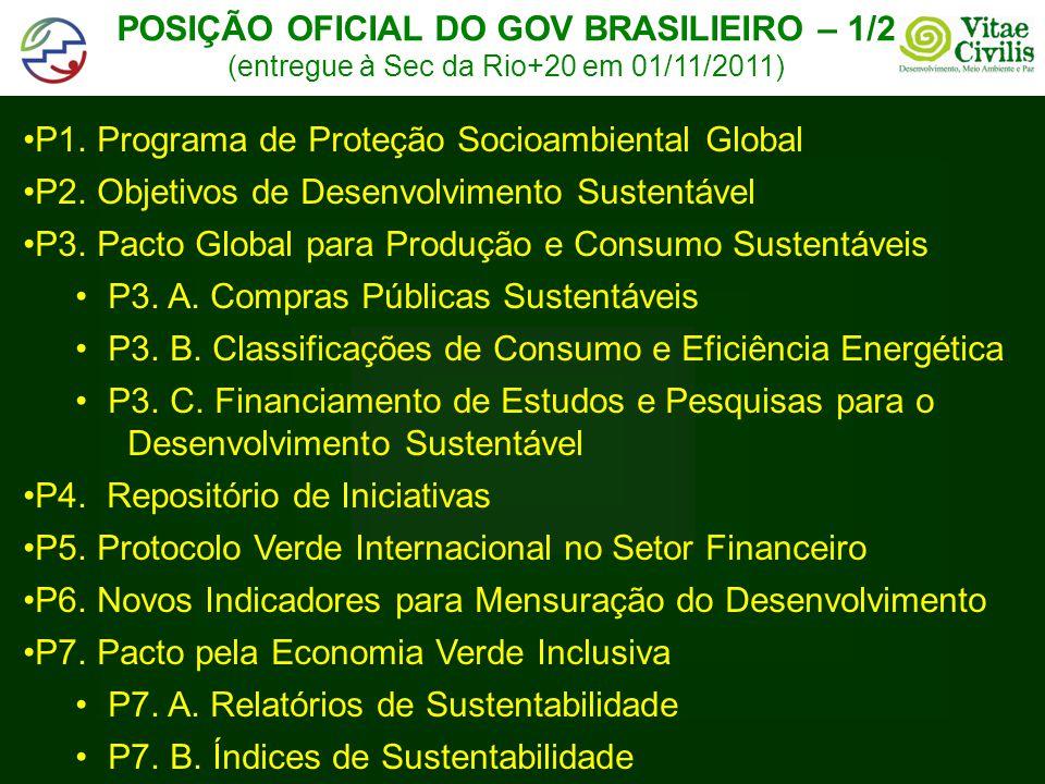 POSIÇÃO OFICIAL DO GOV BRASILIEIRO – 1/2 (entregue à Sec da Rio+20 em 01/11/2011) •P1.