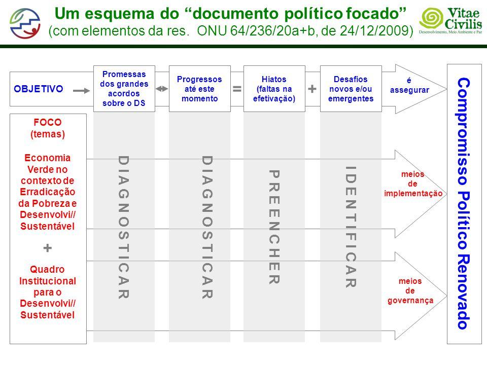 CONTEÚDO RIO+20: PONTOS EM DESTAQUE (3/3) (com base em falas de Sha Zukang em 30/09 e 03/11/2011) • Sobre os governança para o DS, o foco está em: •Fortalecimento do PNUMA e sua possível elevação a agência •Criação de um Conselho de Desenv.