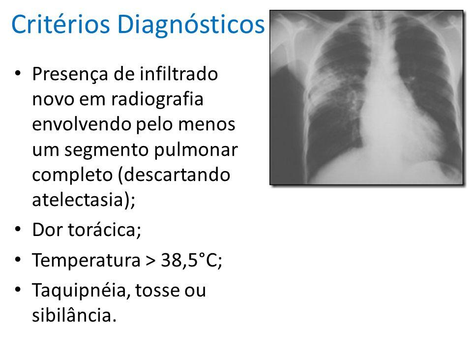 Critérios Diagnósticos • Presença de infiltrado novo em radiografia envolvendo pelo menos um segmento pulmonar completo (descartando atelectasia); • D