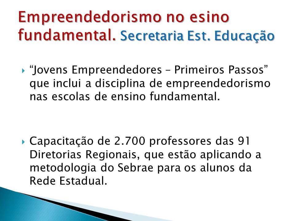 """ """"Jovens Empreendedores – Primeiros Passos"""" que inclui a disciplina de empreendedorismo nas escolas de ensino fundamental.  Capacitação de 2.700 pro"""