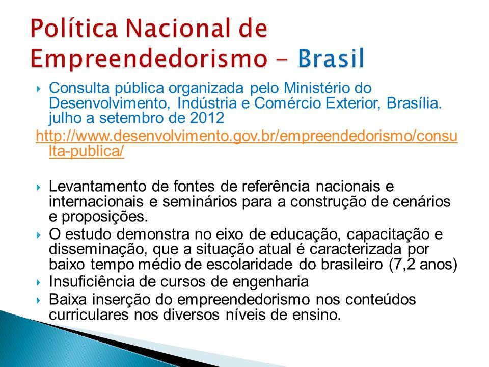  Consulta pública organizada pelo Ministério do Desenvolvimento, Indústria e Comércio Exterior, Brasília. julho a setembro de 2012 http://www.desenvo