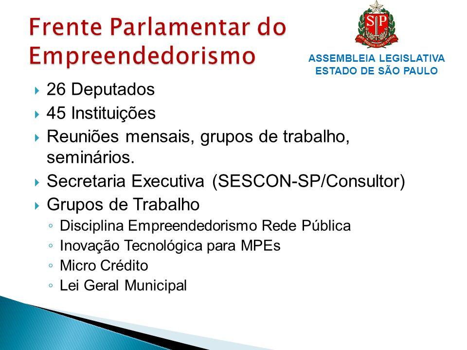  26 Deputados  45 Instituições  Reuniões mensais, grupos de trabalho, seminários.  Secretaria Executiva (SESCON-SP/Consultor)  Grupos de Trabalho