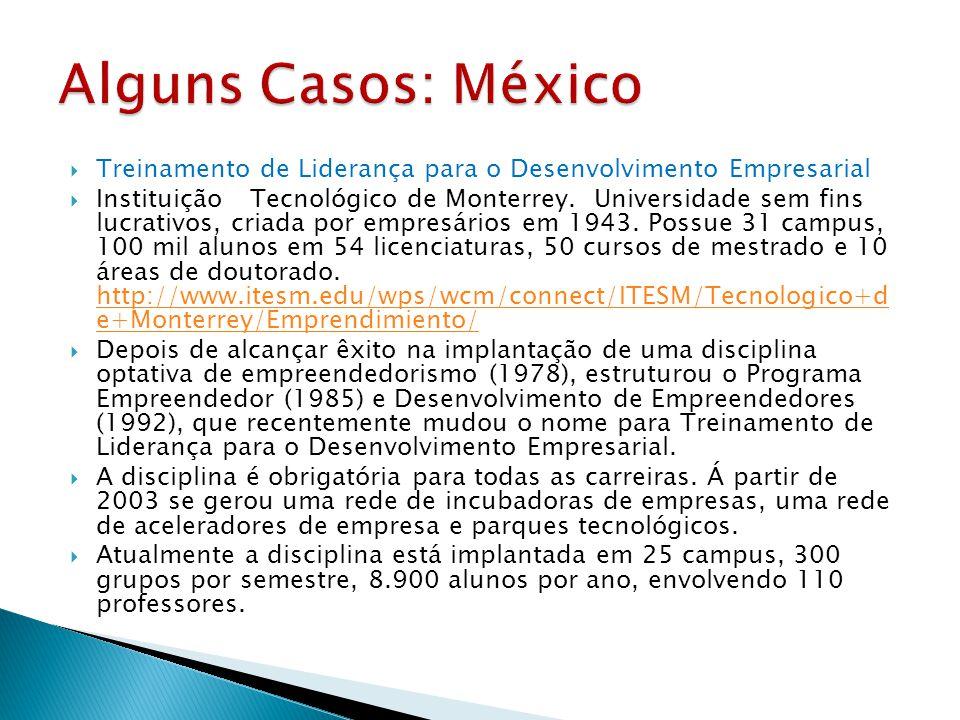 Treinamento de Liderança para o Desenvolvimento Empresarial  InstituiçãoTecnológico de Monterrey. Universidade sem fins lucrativos, criada por empr
