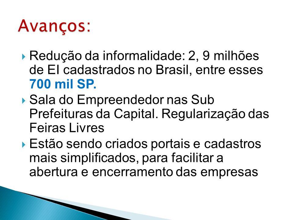  Redução da informalidade: 2, 9 milhões de EI cadastrados no Brasil, entre esses 700 mil SP.  Sala do Empreendedor nas Sub Prefeituras da Capital. R