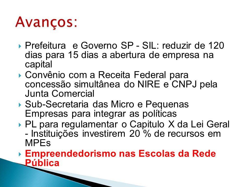  Prefeitura e Governo SP - SIL: reduzir de 120 dias para 15 dias a abertura de empresa na capital  Convênio com a Receita Federal para concessão sim