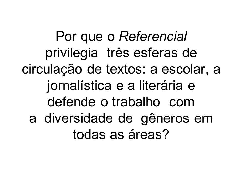 Por que o Referencial privilegia três esferas de circulação de textos: a escolar, a jornalística e a literária e defende o trabalho com a diversidade