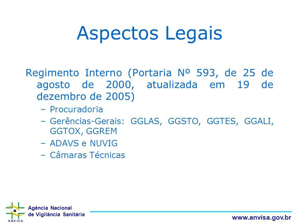 Agência Nacional de Vigilância Sanitária www.anvisa.gov.br Regimento Interno (Portaria Nº 593, de 25 de agosto de 2000, atualizada em 19 de dezembro d
