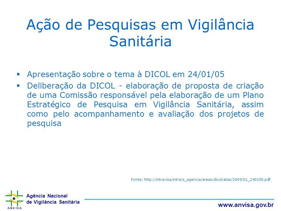 Agência Nacional de Vigilância Sanitária www.anvisa.gov.br  Apresentação sobre o tema à DICOL em 24/01/05  Deliberação da DICOL - elaboração de prop