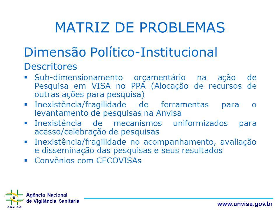 Agência Nacional de Vigilância Sanitária www.anvisa.gov.br MATRIZ DE PROBLEMAS Dimensão Político-Institucional Descritores  Sub-dimensionamento orçam