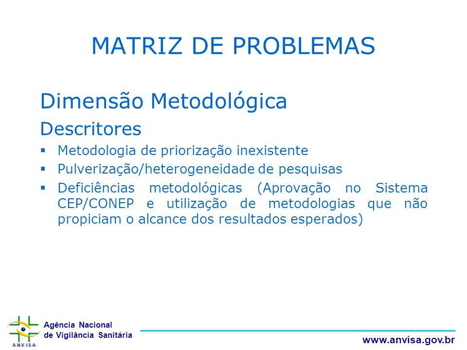 Agência Nacional de Vigilância Sanitária www.anvisa.gov.br MATRIZ DE PROBLEMAS Dimensão Metodológica Descritores  Metodologia de priorização inexiste