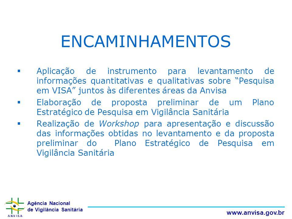 Agência Nacional de Vigilância Sanitária www.anvisa.gov.br ENCAMINHAMENTOS  Aplicação de instrumento para levantamento de informações quantitativas e