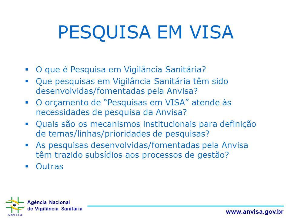 Agência Nacional de Vigilância Sanitária www.anvisa.gov.br PESQUISA EM VISA  O que é Pesquisa em Vigilância Sanitária?  Que pesquisas em Vigilância