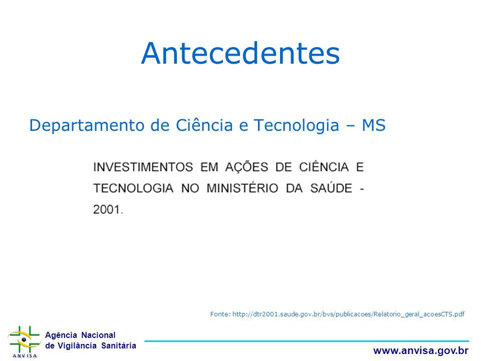 Agência Nacional de Vigilância Sanitária www.anvisa.gov.br Antecedentes Departamento de Ciência e Tecnologia – MS Fonte: http://dtr2001.saude.gov.br/b