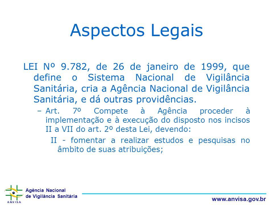 Agência Nacional de Vigilância Sanitária www.anvisa.gov.br Aspectos Legais LEI Nº 9.782, de 26 de janeiro de 1999, que define o Sistema Nacional de Vi