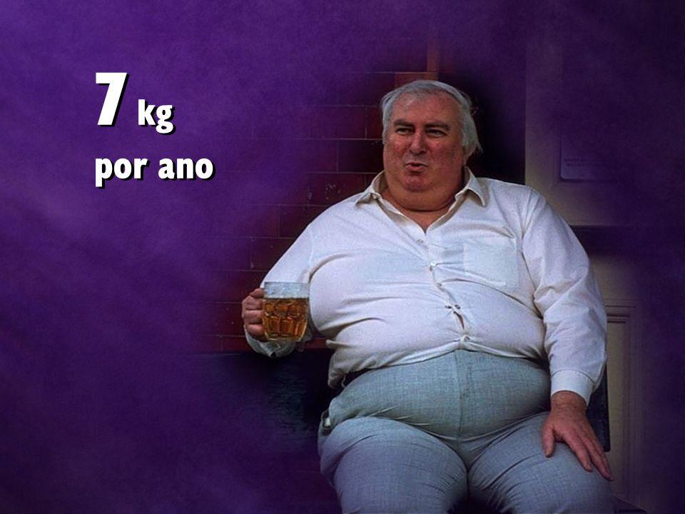 7 kg por ano 7 kg por ano