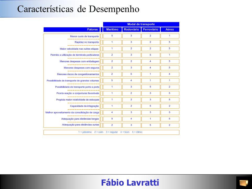 Fábio Lavratti Modais de transporte BALLOU, Ronald H.