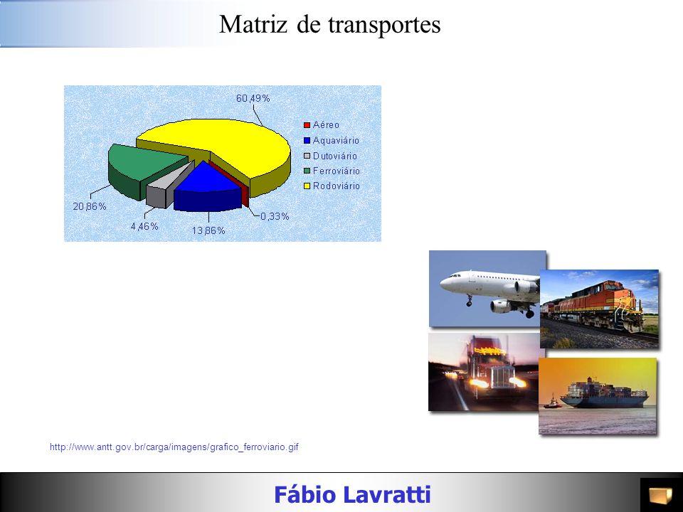 Fábio Lavratti Ministério dos Transportes Competências: a) política nacional de transportes ferroviário, rodoviário e aquaviário; b) marinha mercante, portos e vias navegáveis; e c) participação na coordenação dos transportes aeroviários.