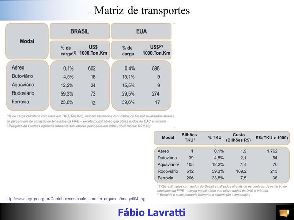 Fábio Lavratti Ministério dos Transportes Estrutura: Gabinete do Ministro; Secretaria-Executiva: Subsecretaria de Assuntos Administrativos; e Subsecretaria de Planejamento e Orçamento.
