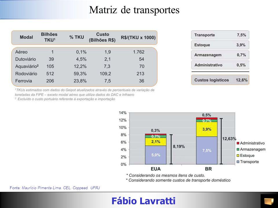Fábio Lavratti Matriz de transportes Fonte: Maurício Pimenta Lima. CEL. Coppead. UFRJ