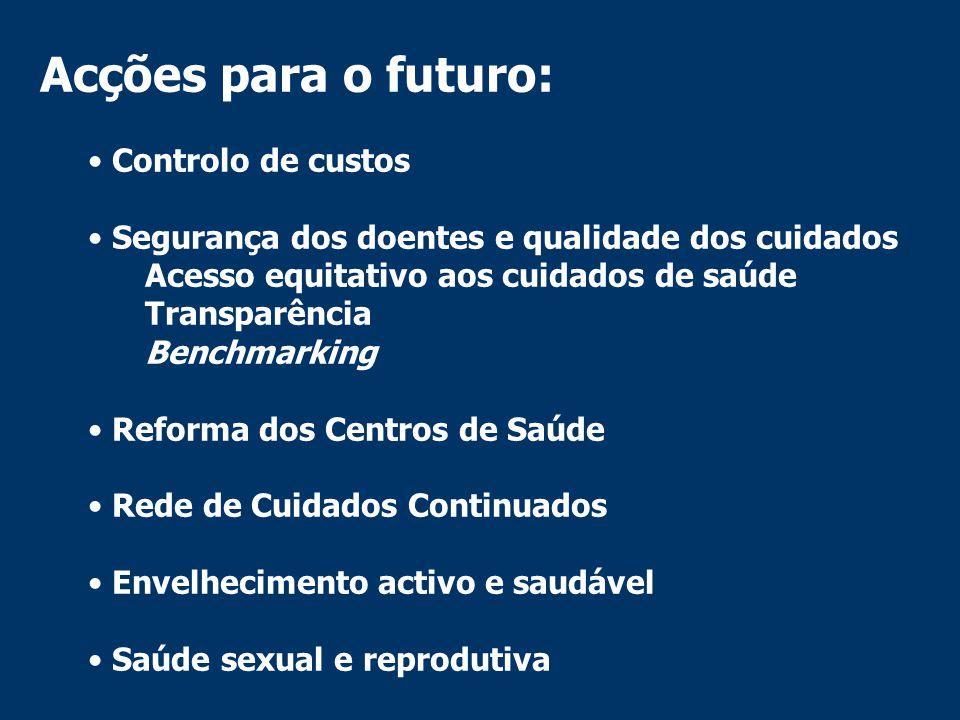 Acções para o futuro: • Controlo de custos • Segurança dos doentes e qualidade dos cuidados Acesso equitativo aos cuidados de saúde Transparência Benchmarking • Reforma dos Centros de Saúde • Rede de Cuidados Continuados • Envelhecimento activo e saudável • Saúde sexual e reprodutiva