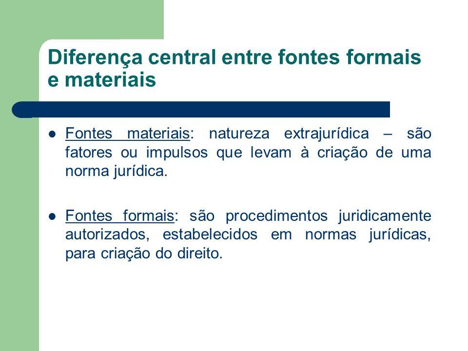 Diferença central entre fontes formais e materiais  Fontes materiais: natureza extrajurídica – são fatores ou impulsos que levam à criação de uma nor