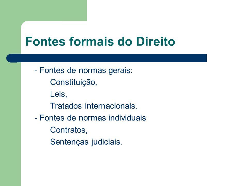 Fontes formais do Direito - Fontes de normas gerais: Constituição, Leis, Tratados internacionais. - Fontes de normas individuais Contratos, Sentenças