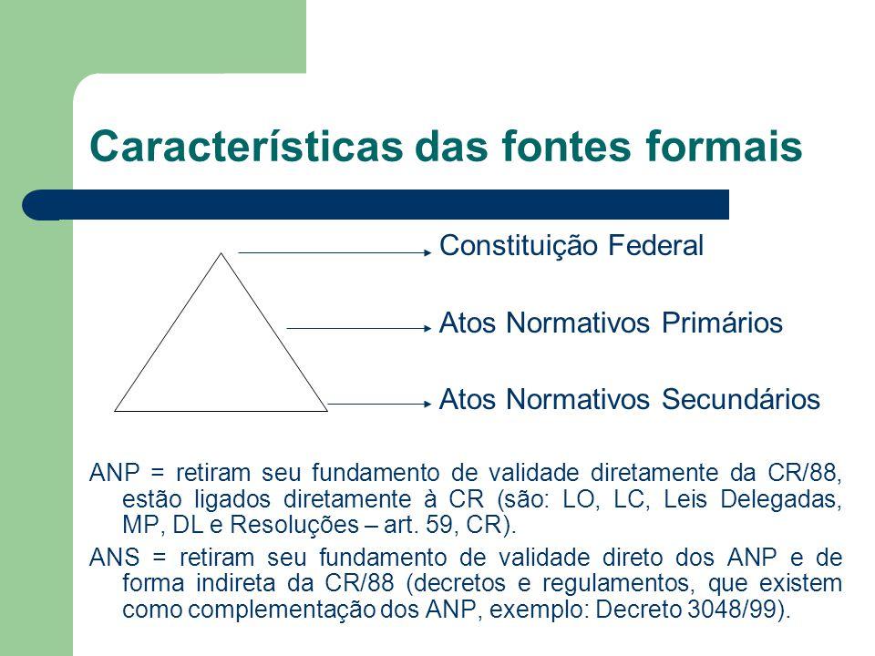 Características das fontes formais Constituição Federal Atos Normativos Primários Atos Normativos Secundários ANP = retiram seu fundamento de validade