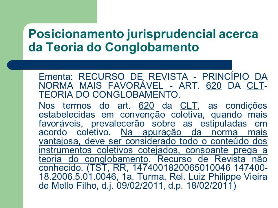 Posicionamento jurisprudencial acerca da Teoria do Conglobamento Ementa: RECURSO DE REVISTA - PRINCÍPIO DA NORMA MAIS FAVORÁVEL - ART. 620 DA CLT- TEO