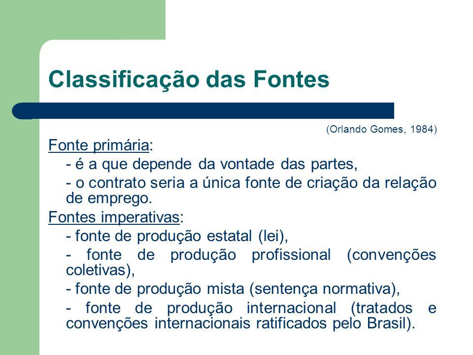Classificação das Fontes (Orlando Gomes, 1984) Fonte primária: - é a que depende da vontade das partes, - o contrato seria a única fonte de criação da