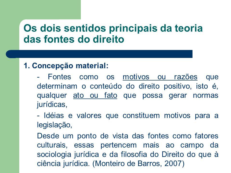 Os dois sentidos principais da teoria das fontes do direito 1. Concepção material: - Fontes como os motivos ou razões que determinam o conteúdo do dir