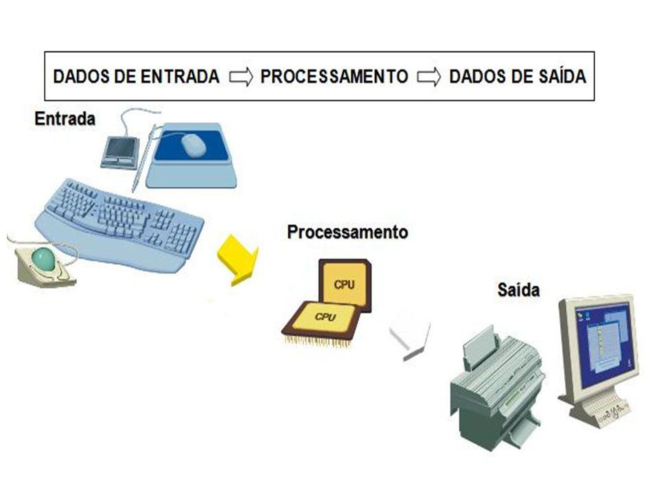 SISTEMA INFORMATIZADO • É composto por, no mínimo, três componentes para que tenha um funcionamento adequado: • HARDWARE • SOFTWARE • PEOPLEWARE