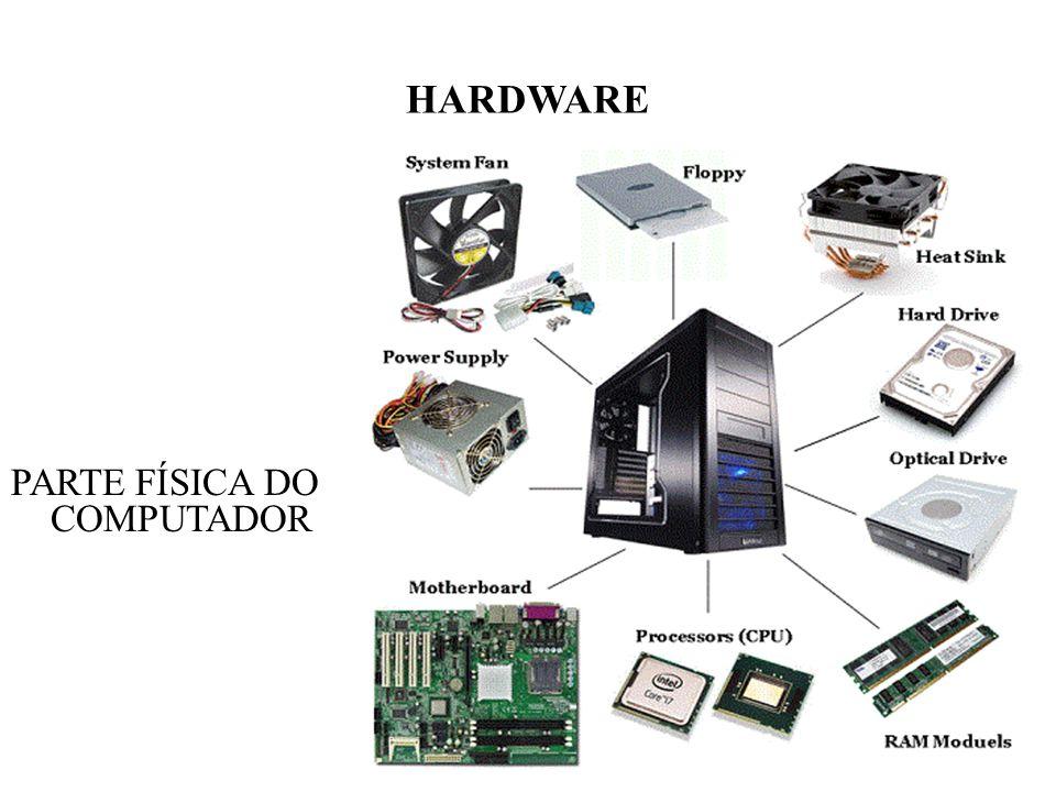 HARDWARE PARTE FÍSICA DO COMPUTADOR