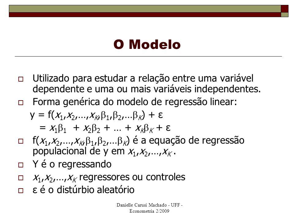 Danielle Carusi Machado - UFF - Econometria 2/2009 O Modelo  Utilizado para estudar a relação entre uma variável dependente e uma ou mais variáveis i