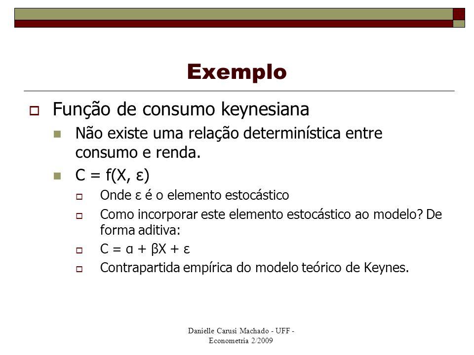 Danielle Carusi Machado - UFF - Econometria 2/2009 Exemplo  Função de consumo keynesiana  Não existe uma relação determinística entre consumo e rend