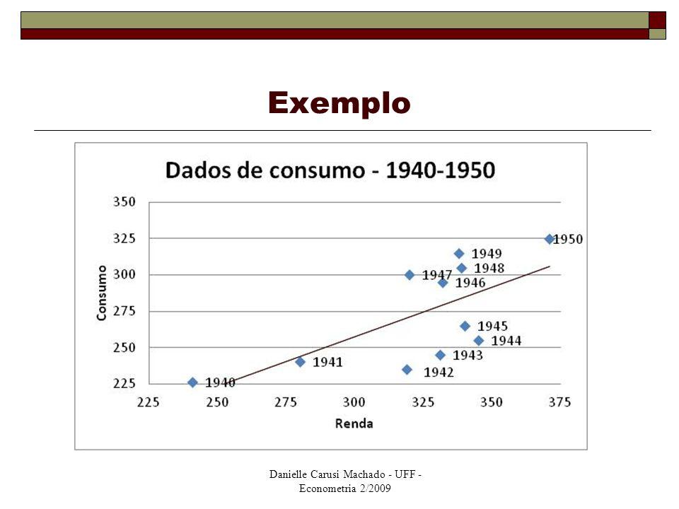 Danielle Carusi Machado - UFF - Econometria 2/2009 Exemplo