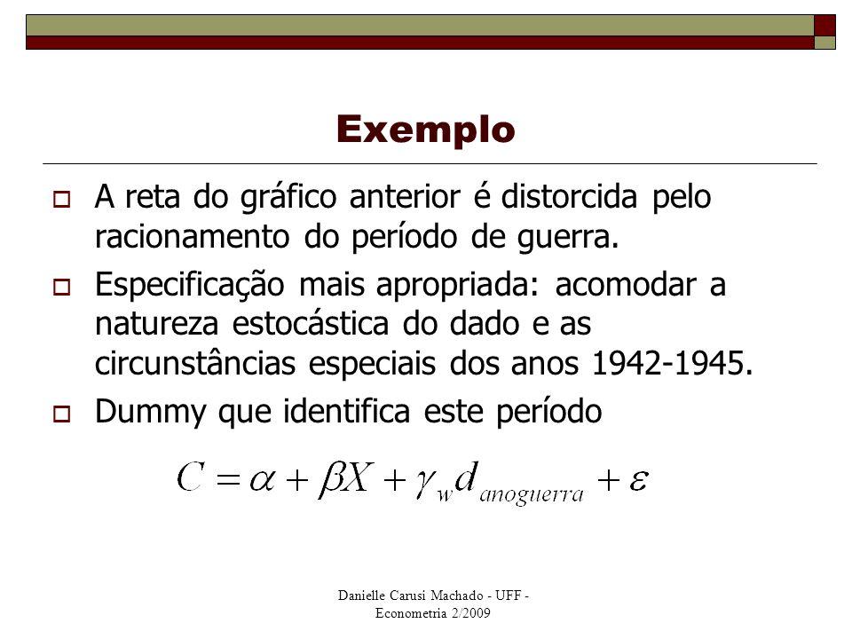 Danielle Carusi Machado - UFF - Econometria 2/2009 Exemplo  A reta do gráfico anterior é distorcida pelo racionamento do período de guerra.  Especif