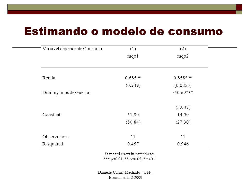 Danielle Carusi Machado - UFF - Econometria 2/2009 Estimando o modelo de consumo Variável dependente Consumo(1)(2) mqo1mqo2 Renda0.685**0.858*** (0.24
