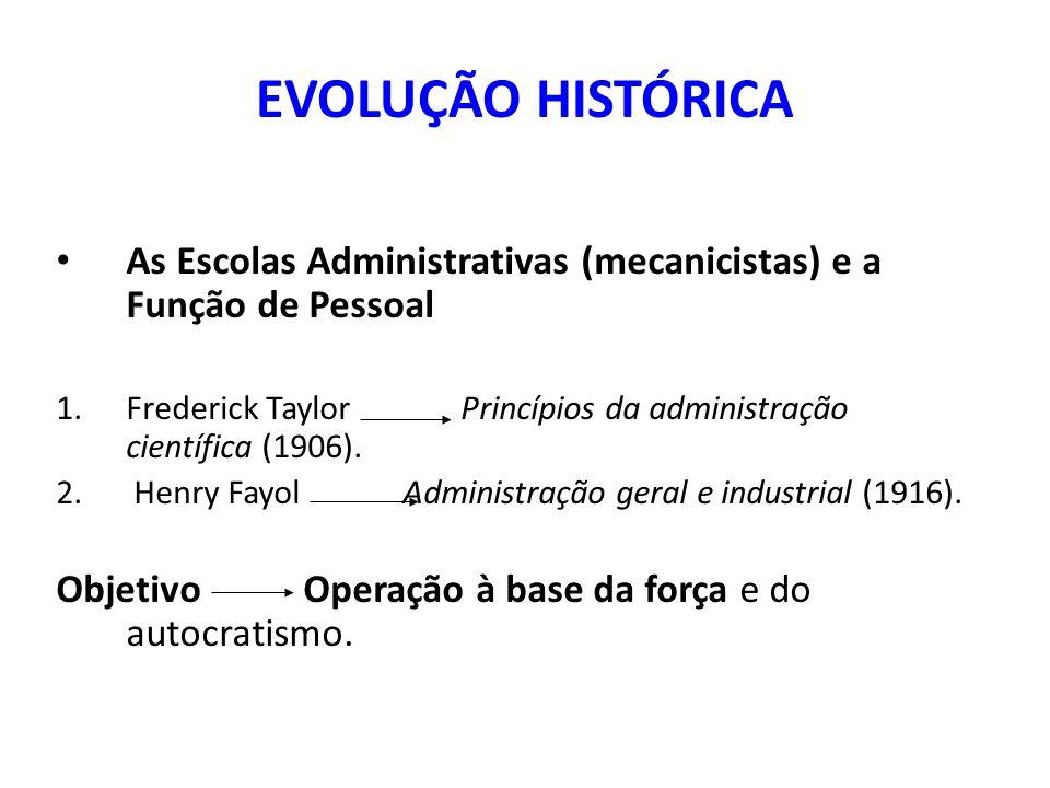 EVOLUÇÃO HISTÓRICA • As Escolas Administrativas (mecanicistas) e a Função de Pessoal 1.Frederick Taylor Princípios da administração científica (1906).