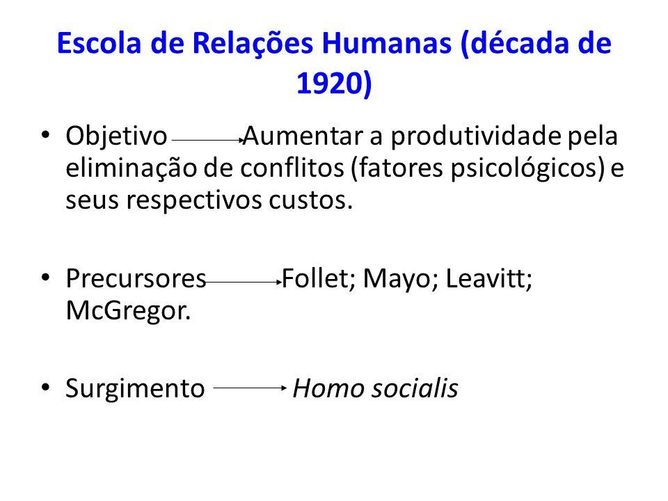 Escola de Relações Humanas (década de 1920) • Objetivo Aumentar a produtividade pela eliminação de conflitos (fatores psicológicos) e seus respectivos custos.