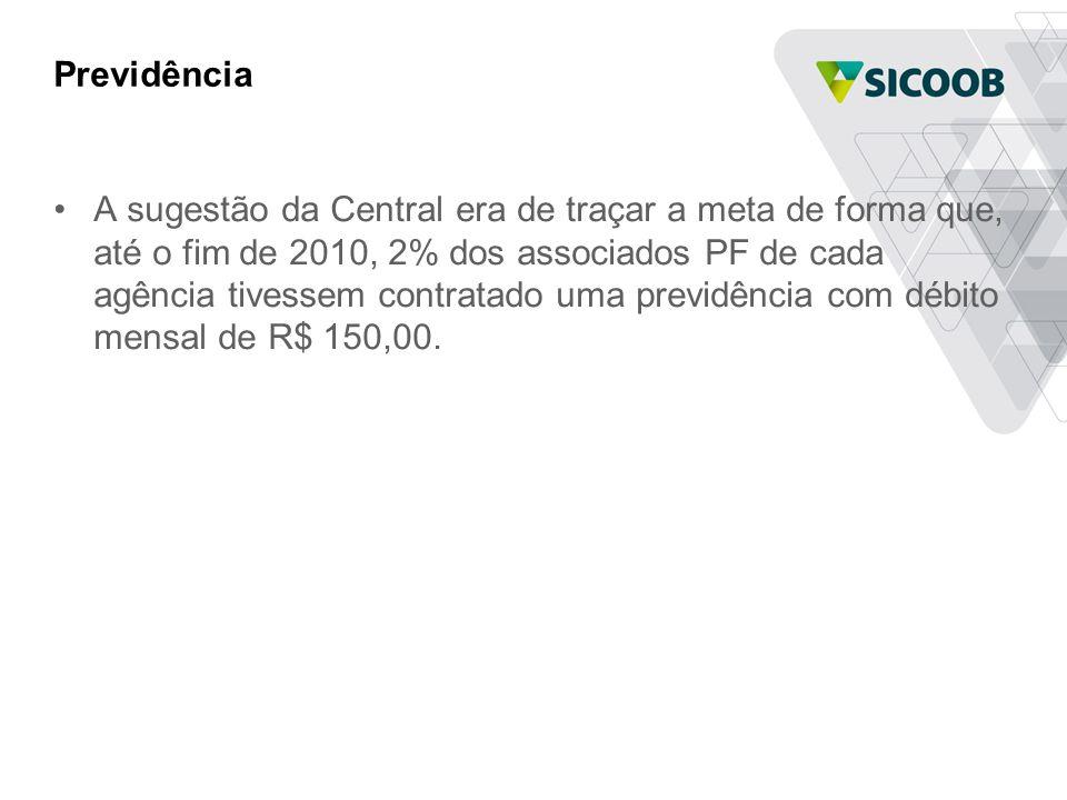 Previdência •A sugestão da Central era de traçar a meta de forma que, até o fim de 2010, 2% dos associados PF de cada agência tivessem contratado uma previdência com débito mensal de R$ 150,00.