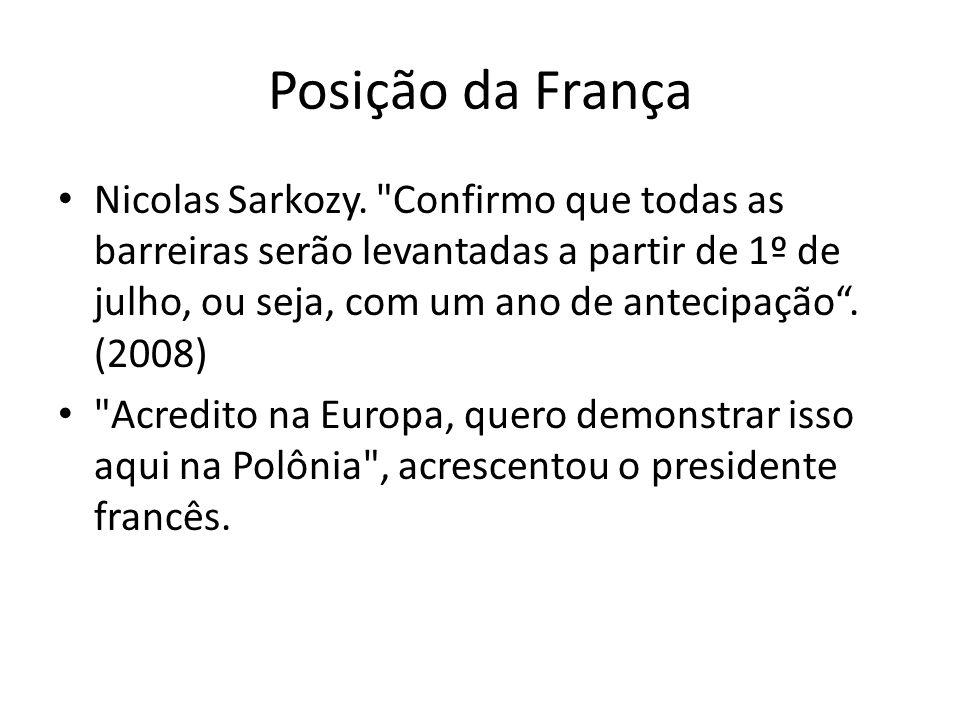 Posição da França • Nicolas Sarkozy.